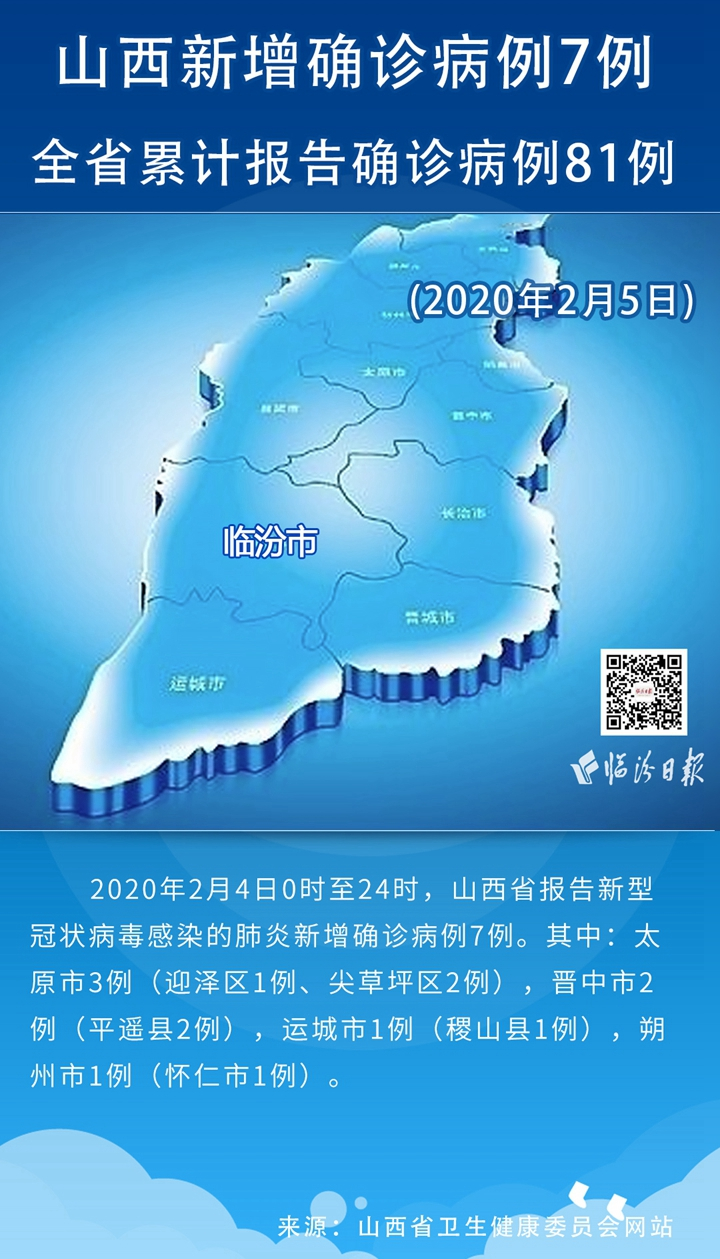 2020年2月5日山西省新型冠状病毒感染的肺炎疫情情况