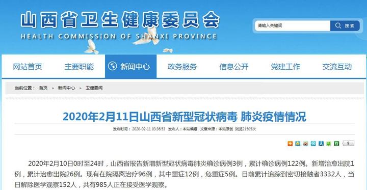 2020年2月11日山西省新型冠状病毒肺炎疫情情况