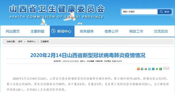 2020年2月14日山西省新型冠状病毒肺炎疫情情况