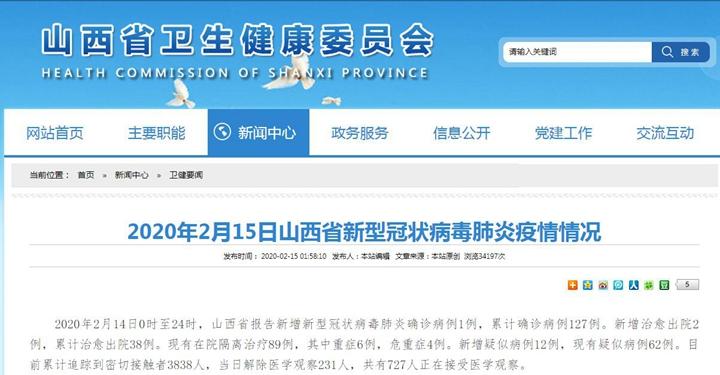 2020年2月15日山西省新型冠状病毒肺炎疫情情况