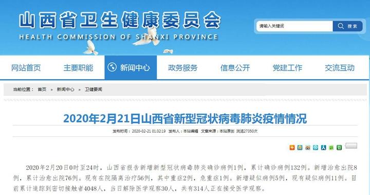2020年2月21日山西省新型冠状病毒肺炎疫情情况