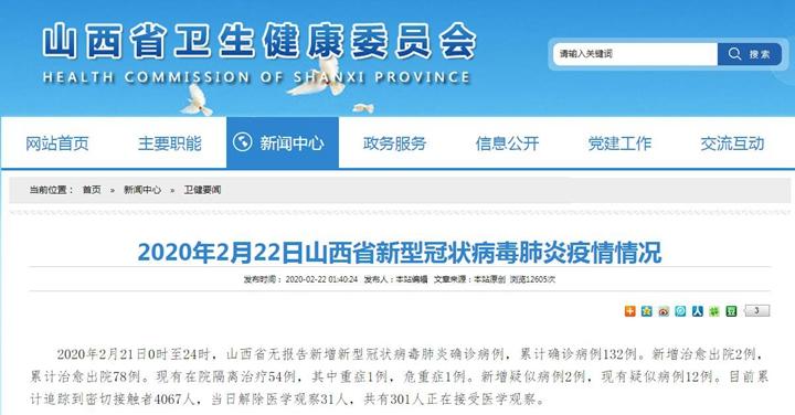 2020年2月22日山西省新型冠状病毒肺炎疫情情况
