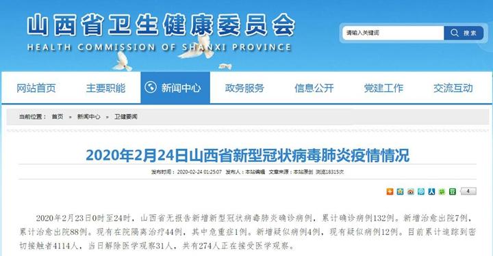 2020年2月24日山西省新型冠状病毒肺炎疫情情况